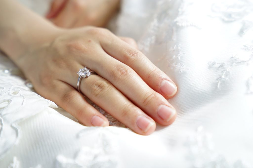Палец опух - кольцо не снимается